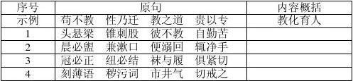 2013年初三語文寒假復習檢測試題答案