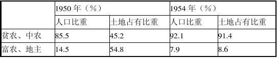 杭州市2012年中考模拟卷历史与社会思想品德卷
