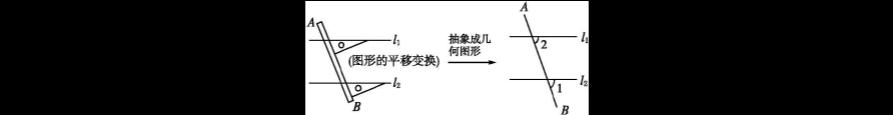 数学人教版七年级下册5.2.2 平行线的判定(第1课时)