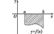 016定积分与微积分根本定理