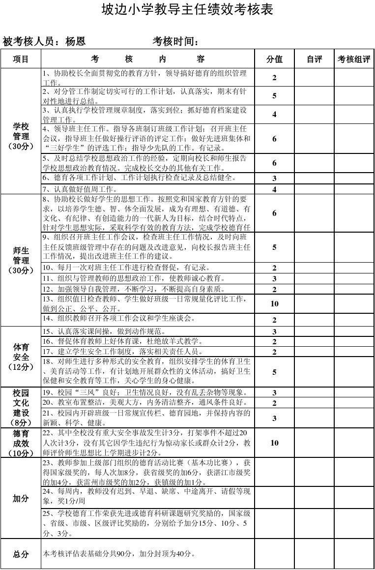 坡边小学教导主任绩效考核表