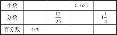 北师大版新教材六年级上册百分数、数据处理测试卷