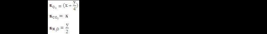烃的燃烧规律总结