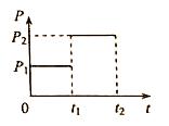 2015高考课标2卷理综(物理部分)(Word版)