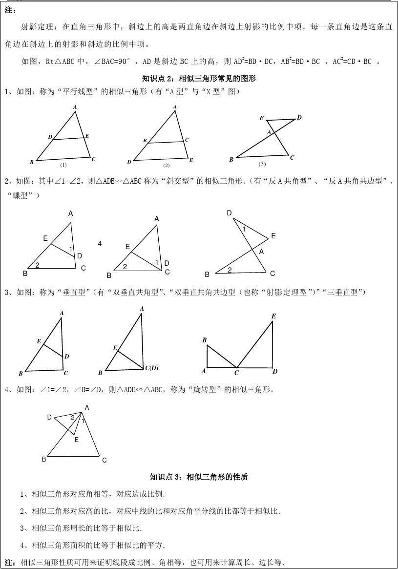 相似三角形應用題圖片