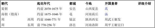 中国历史朝代公元对照简表