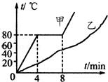 2014-2015学年八年级(上)期末物理试卷