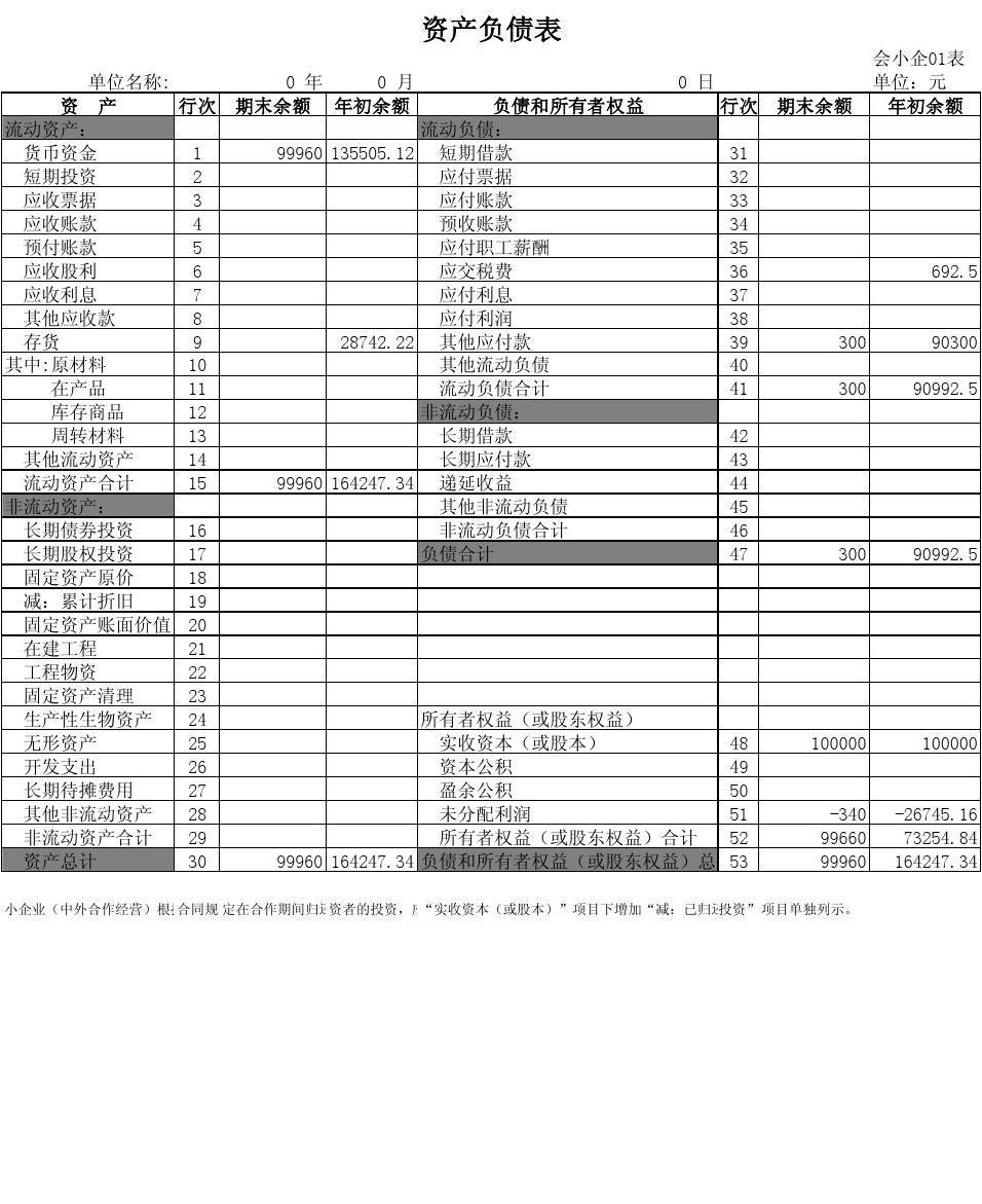 2013新会计准则_2013年小企业会计准则资产负债表_文档下载