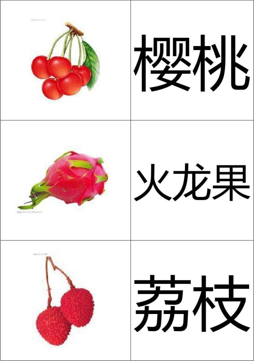 幼儿识字卡片配图:水果类  幼儿识字卡片配图:水果类 樱桃 火龙果 第5图片
