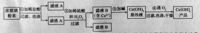 2013高考分类解析-----理综(化学)非选择题部分(3离子反应与氧化还原反应)