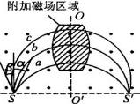 2010江苏高考物理第9题再商榷