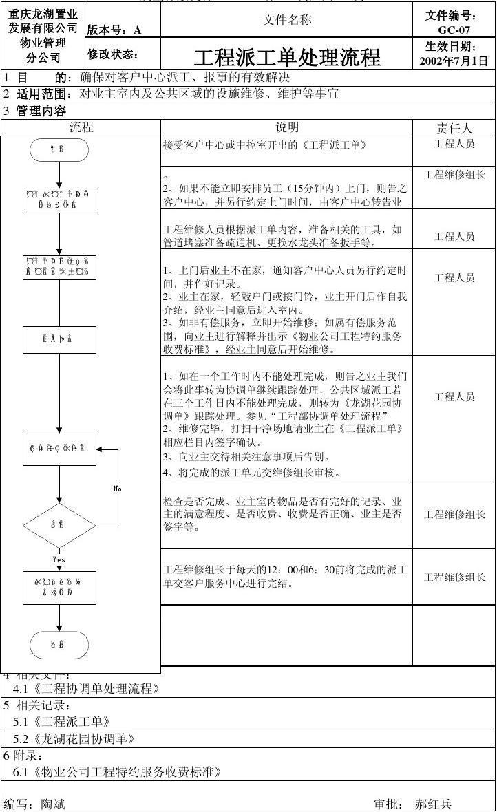 龙湖地产ISO9000物管资料 GC-07工程派工单处理流程