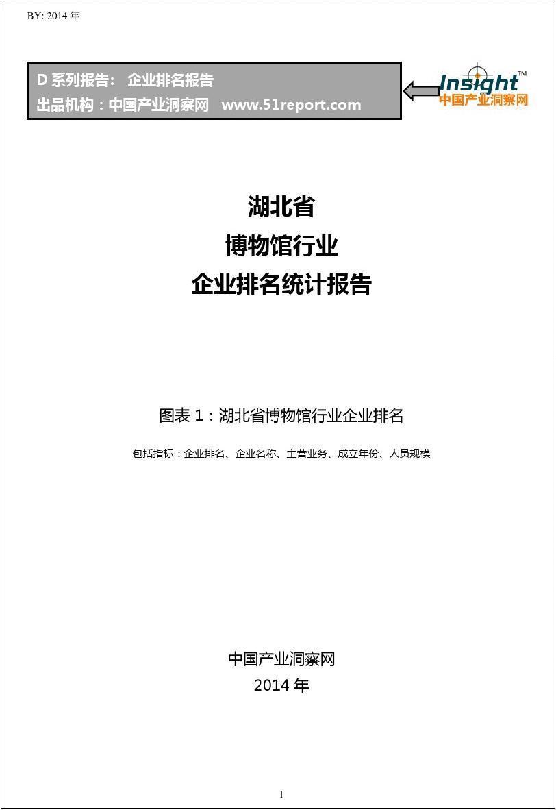 湖北省博物馆行业企业排名统计报告