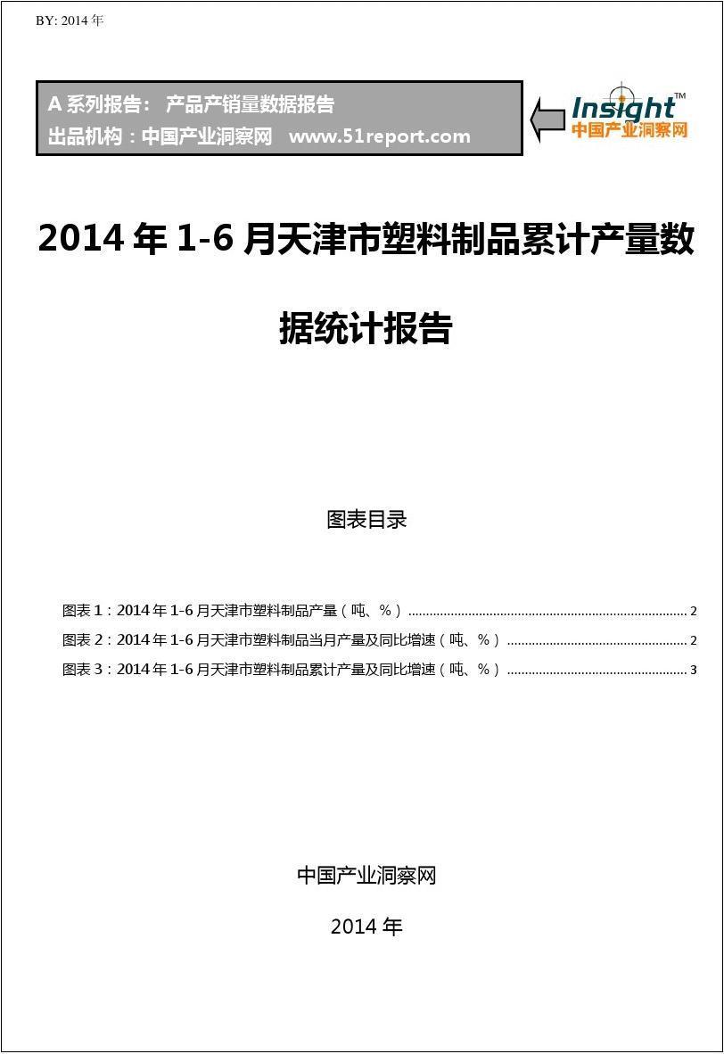 2014年1-6月天津市塑料制品月度产量数据统计报告