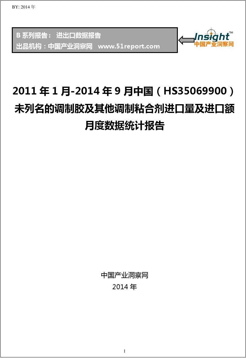 2011年1月-2014年9月中国(HS35069900)未列名的调制进口量及进口额月度数