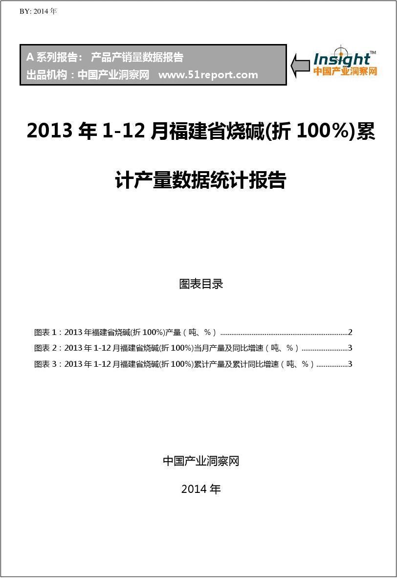 2013年1-12月福建省烧碱(折100%)累计产量数据统计报告