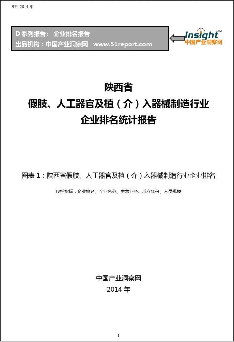 陕西省假肢、人工器官及植(介)入器械制造行业企业排名统计报告