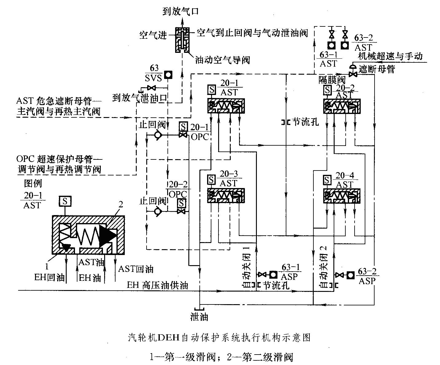 ast电磁阀结构图片