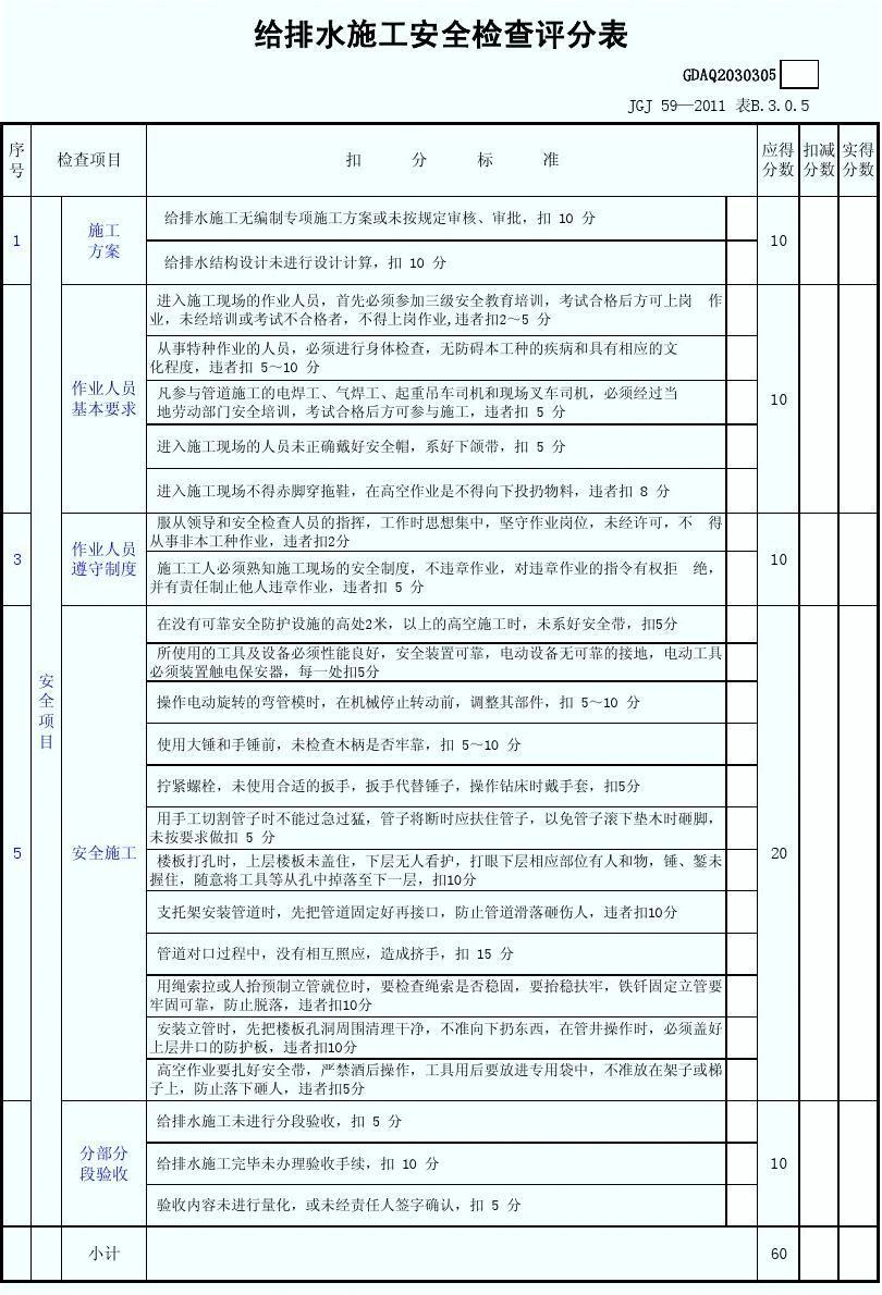 煤矿工程质量考核表_给排水施工安全检查评分表_word文档在线阅读与下载_无忧文档