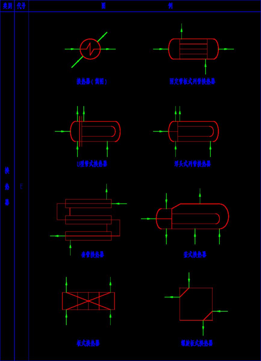 20519-2009标准中规定的设备图例摘录,供工艺流程施工图,管道仪表流程