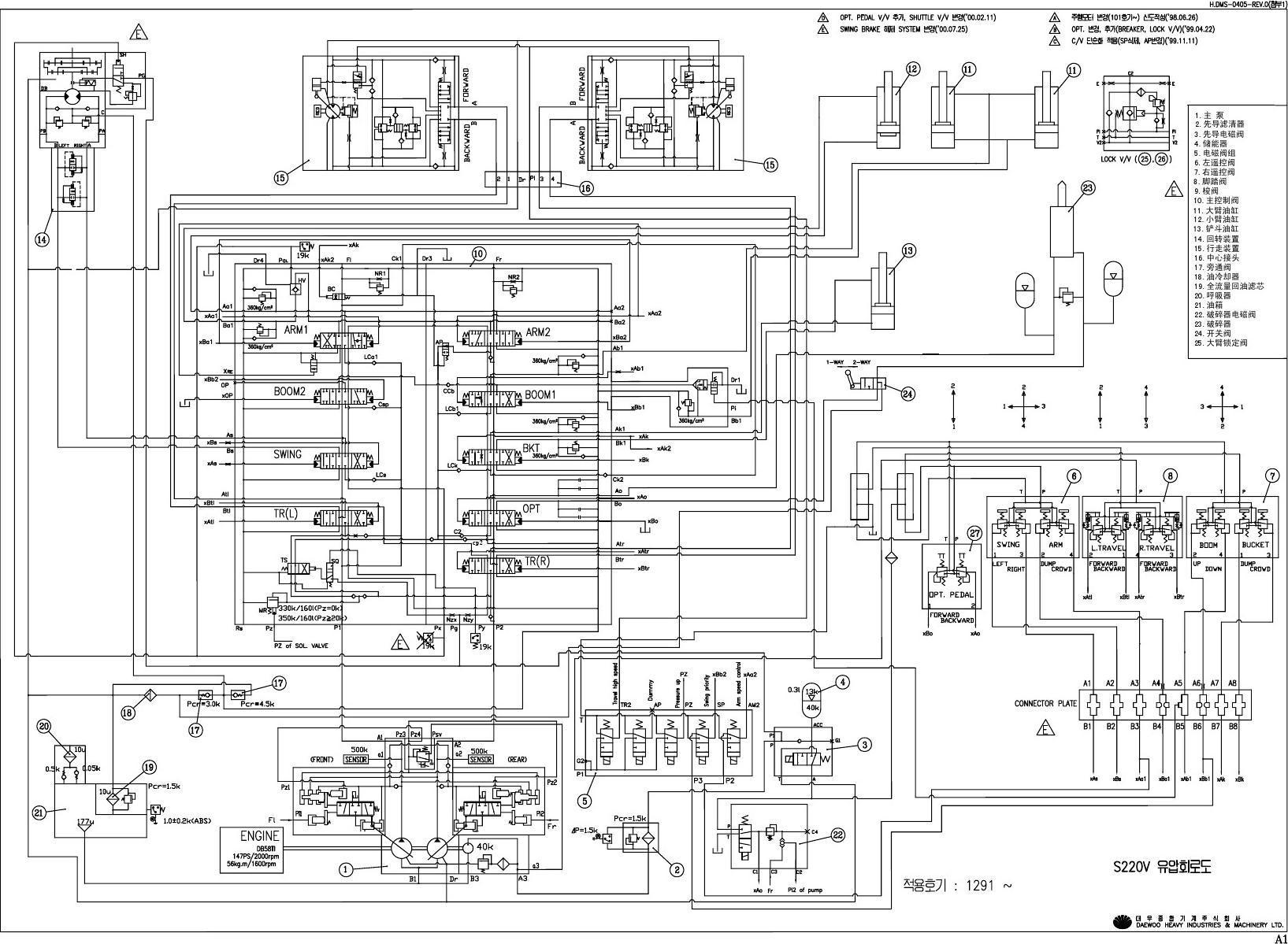 先导滤清器 3.先导电磁阀 4.储能器 5.电磁阀组 6.左遥控阀 7.图片