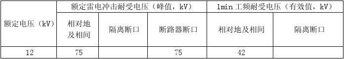 ZW8-12型户外高压真空断路器技术规范书2011.4.20 (2)