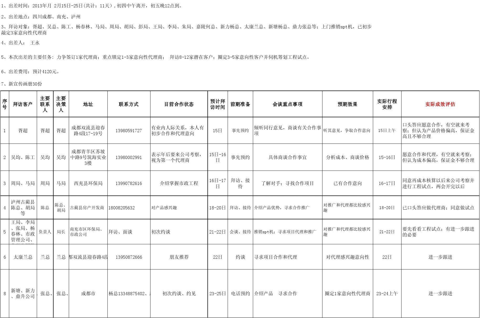出差计划与总结  2013-02-27  (改)王永