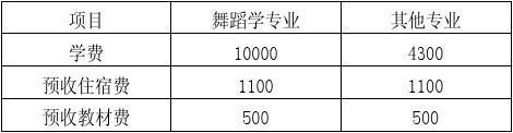 广州体育学院2009级新生入学须知