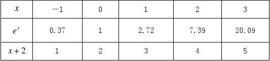 2013-2014学年高一数学上学期期中试题及答案(新人教A版 第88套)