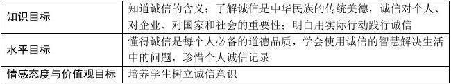 人教2011版道德与法治八年级上册《遵守社会规则 第四课 社会生活讲道德 诚实守信》_20