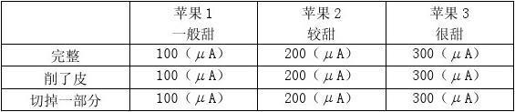 17.1电能的产生同步练习(沪科版九年级)