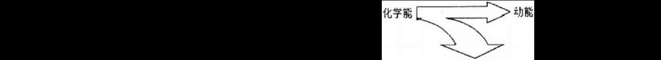 安徽省合肥市庐阳区2020-2021学年第一学期九年级物理期末考试