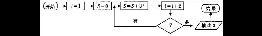 河南郑州市2015-2016高三文科数学试题及答案