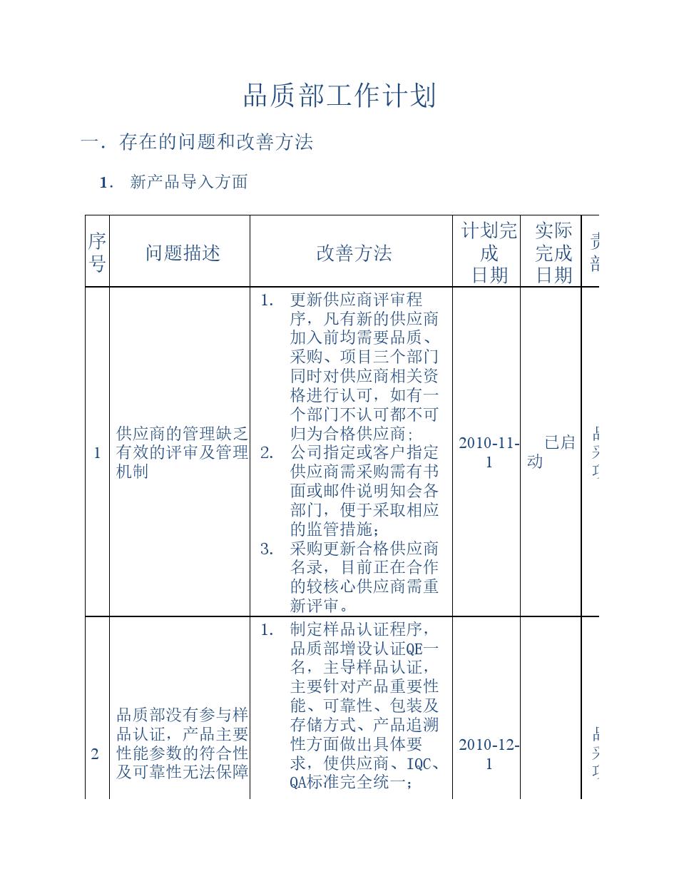 品质部工作计划(2)