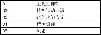 MMPI常用量表