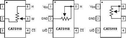 CAT5110TBI-50-T3中文资料