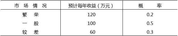 财务管理学计算题与答案 (1)