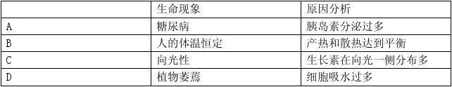 2013年浙江湖州中考科学试卷(word版有答案)