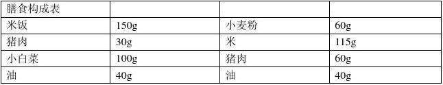 09-10-24国家公共营养师三级技能题