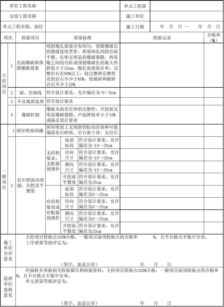 4、岩石洞室开挖施工质量验收评定表