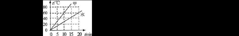 辽宁省鞍山市2017-2018学年第一学期期末质量检测九年级物理试卷 及答案