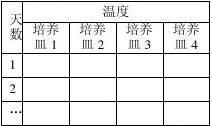 浙江省初中自然科学竞赛试题第12届的初赛和复赛试卷及答案