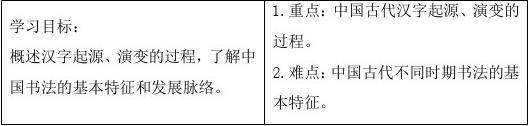 18学年高中历史第2单元中国古代文艺长廊第7课汉字与书法学案岳麓版必修3