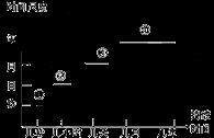 北京市101答案2017_2018中學學年高二期期會考中試題20180612011初中地理下學v答案生物圖片