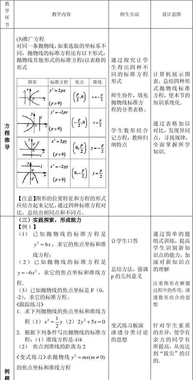 人教a版高中数学课题:选修1-1 2.3.1《抛物线及其标准方程》教学设计图片