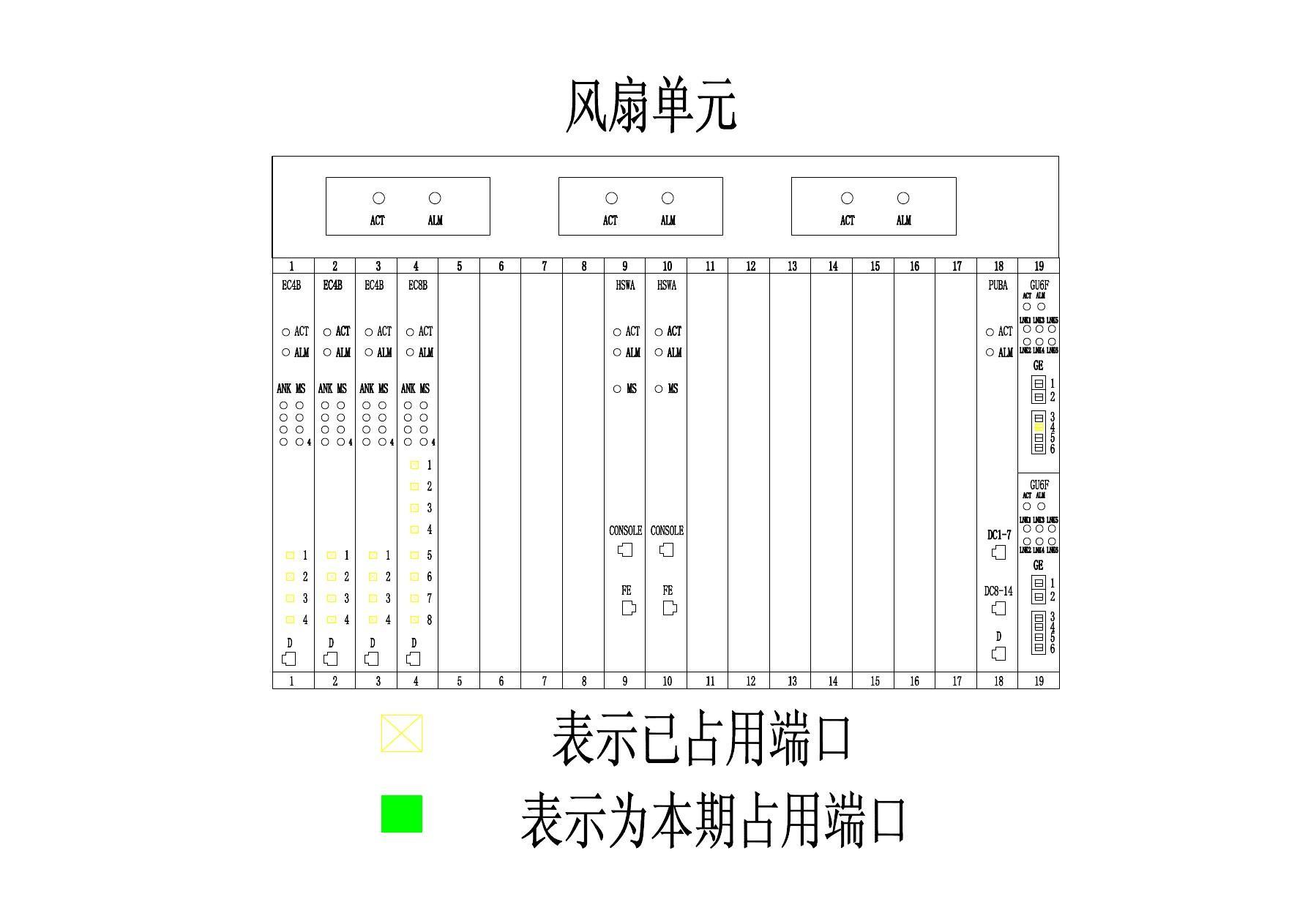 文档OLT板卡面板图CAD图_word烽火在线阅读cad自动连线两点图片