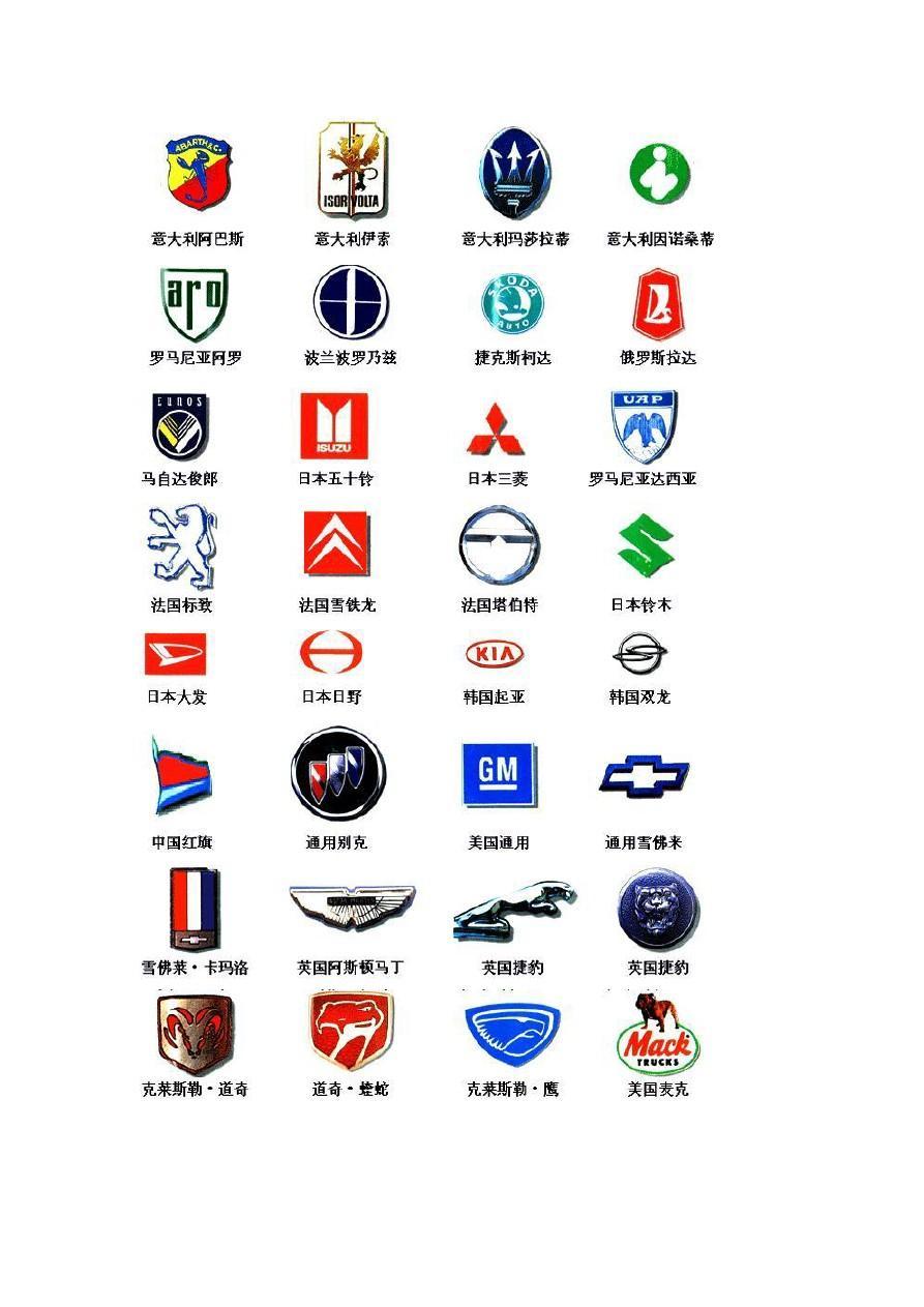 世界车牌子大全_世界名牌车标志大全-世界名牌车是哪些