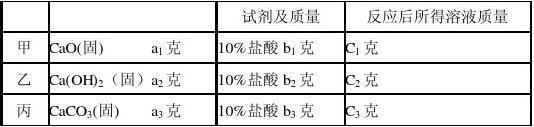 化学竞赛专题辅导---化学计算方法