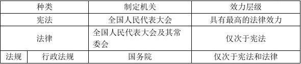 经济法-基础班-黄1