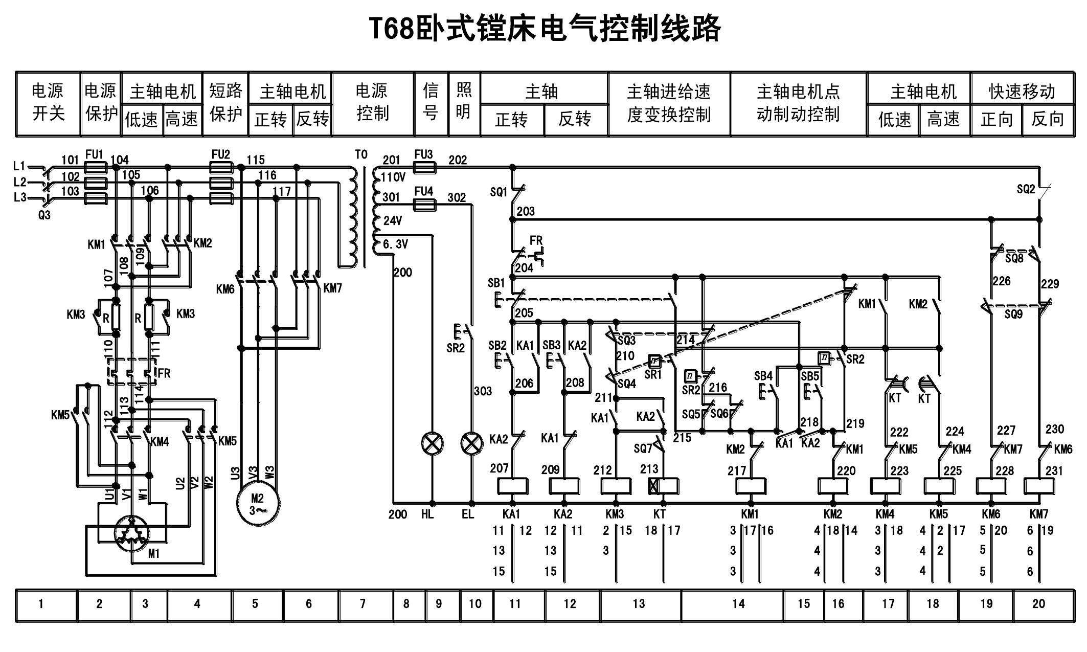 t68卧式镗床电气控制线路原理图,图片尺寸:1733×1062,来自网页:http图片